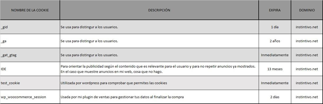 Cookies_instintivo